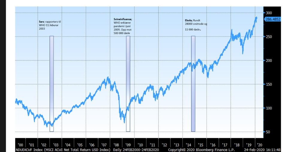200226 - graf