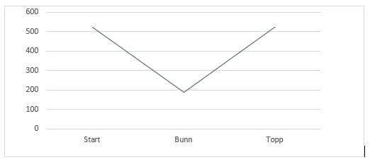 200403_graph1