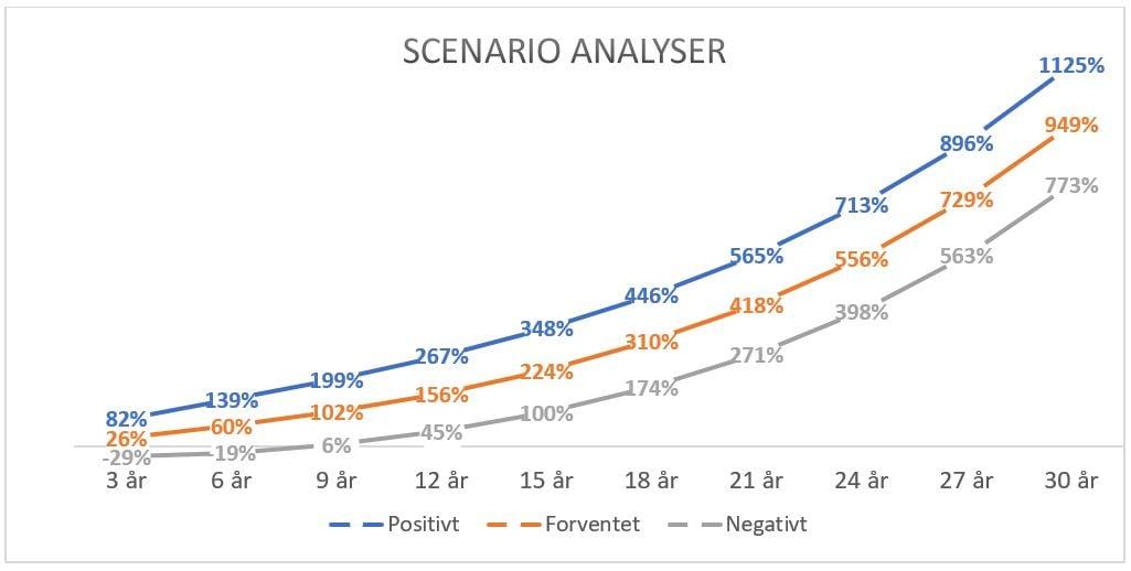 200729 - graph