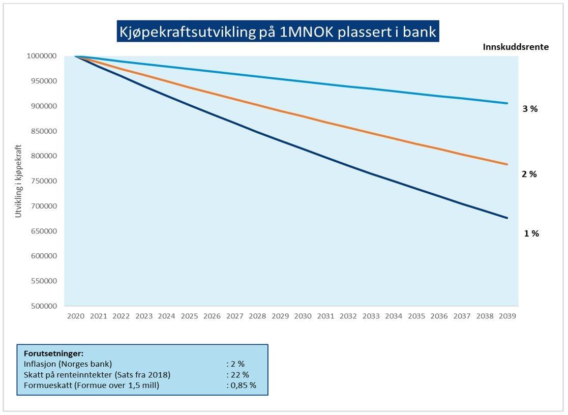 200820_graph