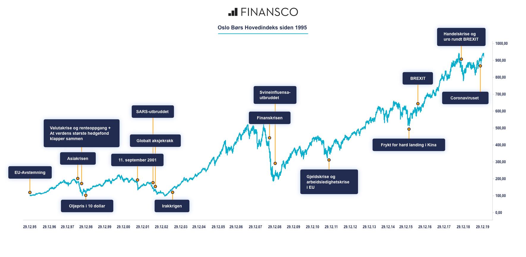 Finansco-Graf_v7