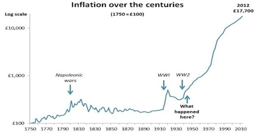 infflation1_graph3
