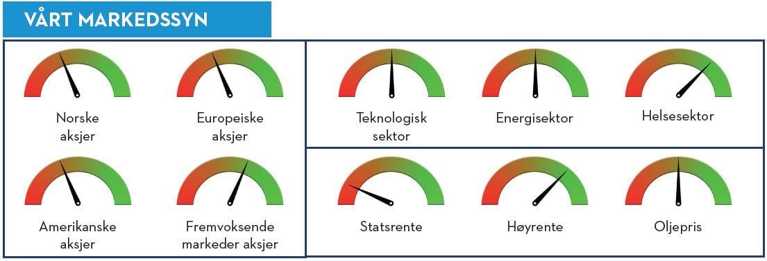 21m06_indicators